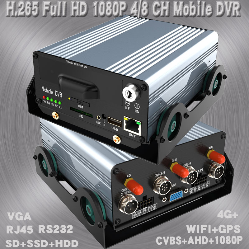 How to the best 4 and 8 channel h.265 4K MDVR's HD1080P Mobile DVR