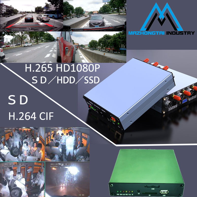 From H.264  CIF SD card MDVR to H.265 HD1080P SSD Vehicle DVR